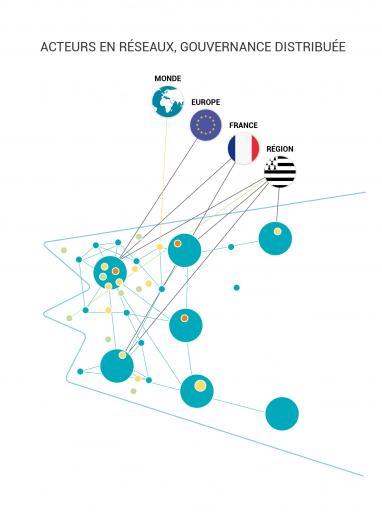 L'alliance des territoires : penser la coopération territoriale à l'heure des réseaux ?