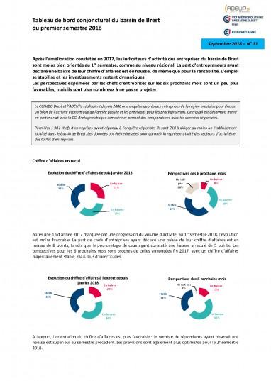 Tableau de bord conjoncturel du bassin de Brest du deuxième semestre 2017 - n°11