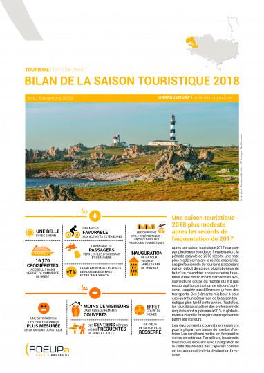 Bilan de la saison touristique 2018