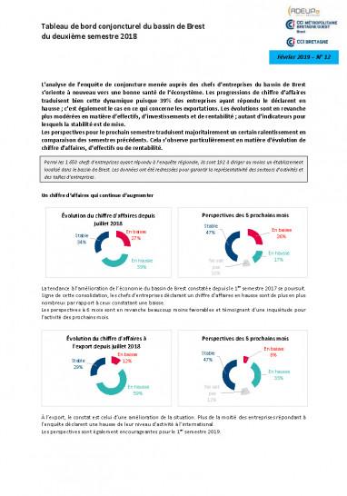 Tableau de bord conjoncturel du bassin de Brest du deuxième semestre 2018