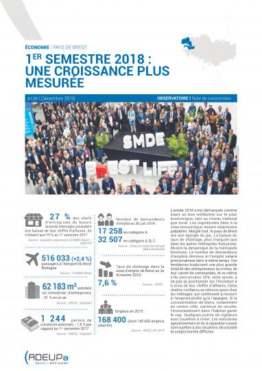 Economie dans le pays de Brest : premier semestre plus mesuré